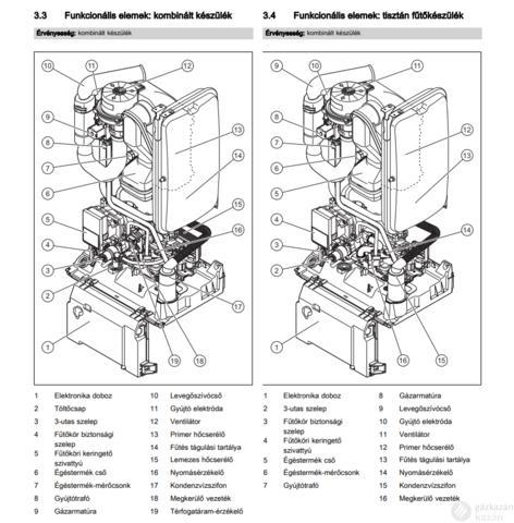 SAUNIER DUVAL Thelia Condens AS12 kondenzációs fűtő gázkazán EU-ErP